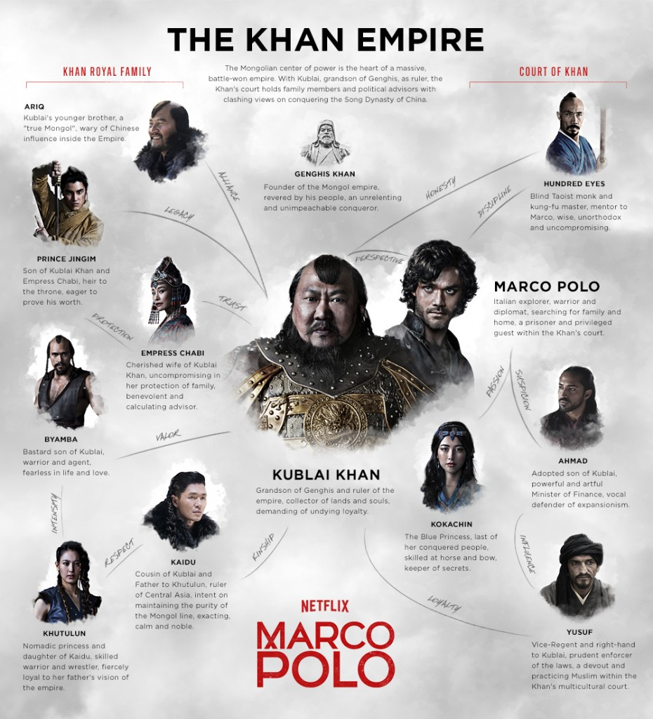 the_khan_empire
